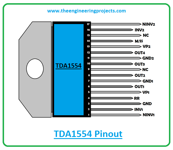 Introduction to tda1554, tda1554 pinout, tda1554 power ratings, tda1554 applications