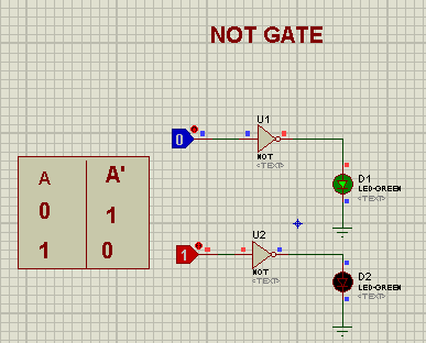 Logic Gates, AND Gate, OR GATE,NOR Gate, NOT, GATE, Proteus implementation