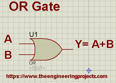 Logic Gates, AND Gate, OR GATE,NOR Gate, NOT, GATE, Proteus implementation of gates.