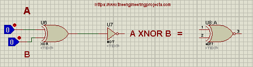 XNOR Gate, exclusive nor gate, XNOR in Proteus, Proteus Implementation of XNOR, Logic Gates