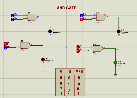 Logic Gates, AND Gate, OR GATE,NOR Gate, NOT, GATE, Proteus implementation.