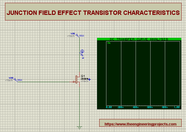 Junction Field Effect Transistor, transistor characteristics, JFET and its characteristics in Proteus, Proteus implementation of JFET