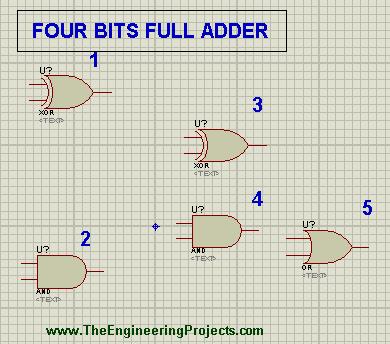 Four bits full adder, Adders, Full Adder, Adders in Proteus, Proteus implementation of Four bits Full Adder.