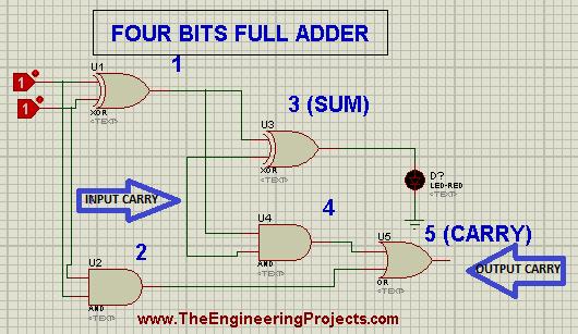 Four bits full adder, Adders, Full Adder, Adders in Proteus, Proteus implementation of Four bits Full Adder in Proteus.