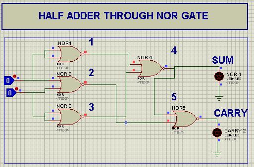 Half Adder, Half Adder through NAND, Half Gate through nor gate, half adder through single gate, half adder in proteus.