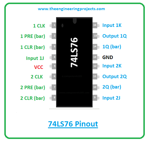 Introduction to 74ls76, 74ls76 pinout, 74ls76 features, 74ls76 applications