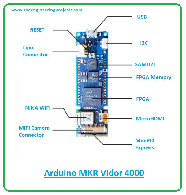 Introduction to arduino mkr vidor 4000, arduino mkr vidor 4000 pinout, arduino mkr vidor 4000 features, arduino mkr vidor 4000 applications