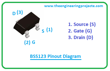 Introduction to bss123, bss123 pinout, bss123 features, bss123 applications