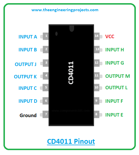 Introduction to cd4011, cd4011 pinout, cd4011 features, cd4011 applications