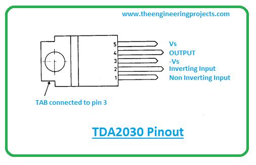 Introduction to tda2030, tda2030 pinout, tda2030 features, tda2030 applications