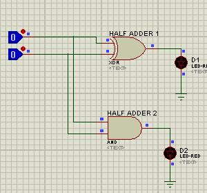 Adder, Half Adders, Half adders in proteus, half adder through XOR and AND Gate