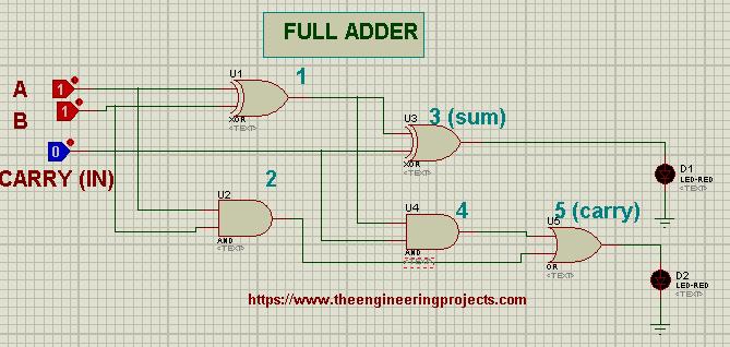 Full Adder, Full Adder in proteus, proteus implementation of full adders, adders