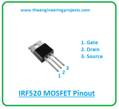 Introduction to irf520, irf520 pinout, irf520 features, irf520 applications