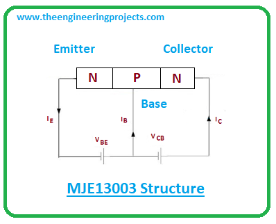 Introduction to mje13003, mje13003 pinout, mje13003 features, mje13003 applications