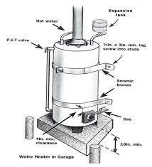 Water heater, water heater maintanence, tips for the maintenance of water heater, water heater tips.
