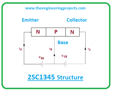 2sc1345 npn transistor, 2sc1345 datasheet, 2sc1345 pinout, 2sc1345 equivalents, 2sc1345 power ratings, 2sc1345 applications