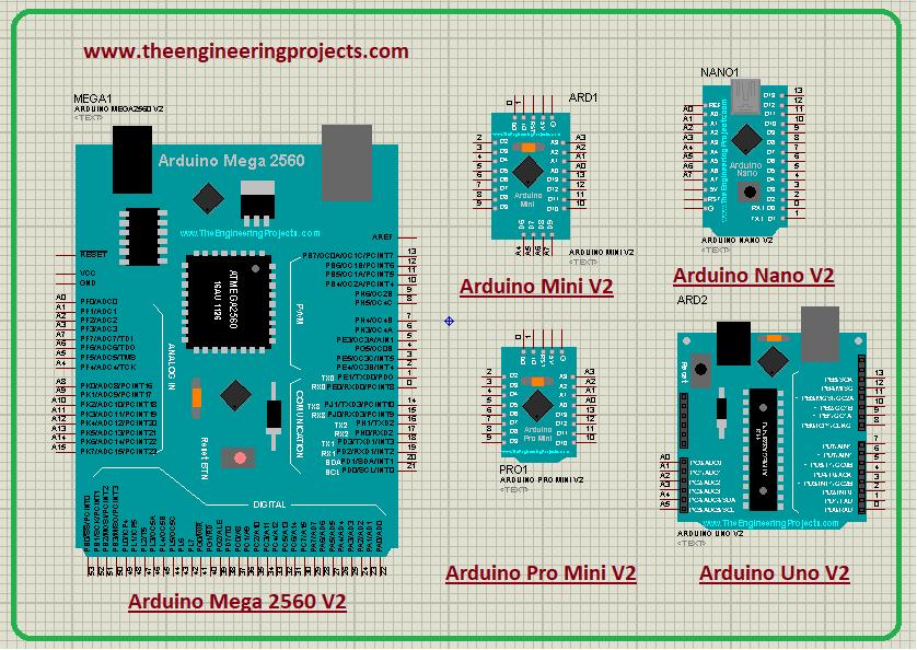 Arduino Library for Proteus V2.0, Arduino Proteus Simulation