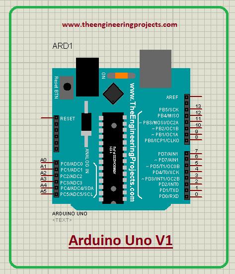 Arduino library for proteus, Arduino library for proteus V1, Arduino library for proteus V2