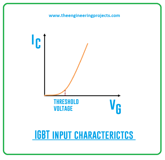 What is IGBT? IGBT Full-Form, IGBT Pinout, IGBT Meaning, Symbol & Working