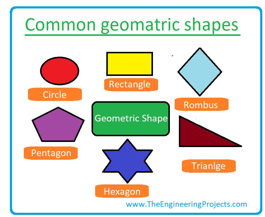 Mathematics, What is Mathematics, Mathematics Definition, Mathematics Branches, Mathematics Books, Mathematicians, Math meaning, famous Mathematicians