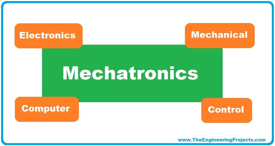 Mechatronics, Mechatronics engineering, What is Mechatronics Engineering, Mechatronics careers, Mechatronics jobs, Mechatronics degree, Mechatronics salary, mechatronics applications