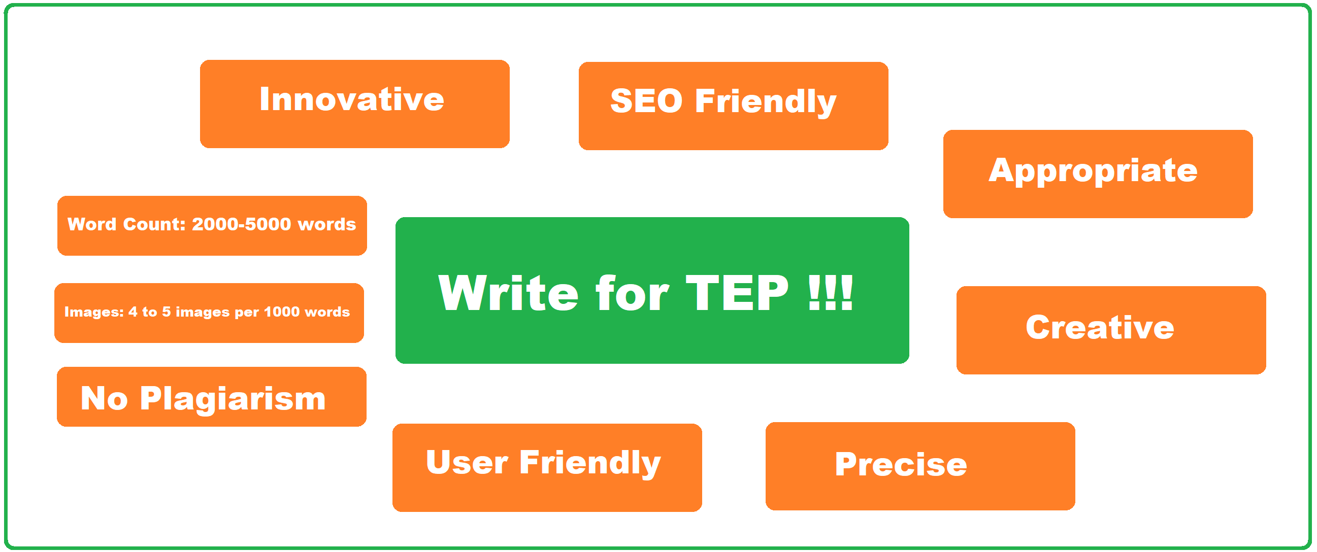 write for TEP, write for us, guest blogging, guest posting, guest article, article posting, free article post, write article free