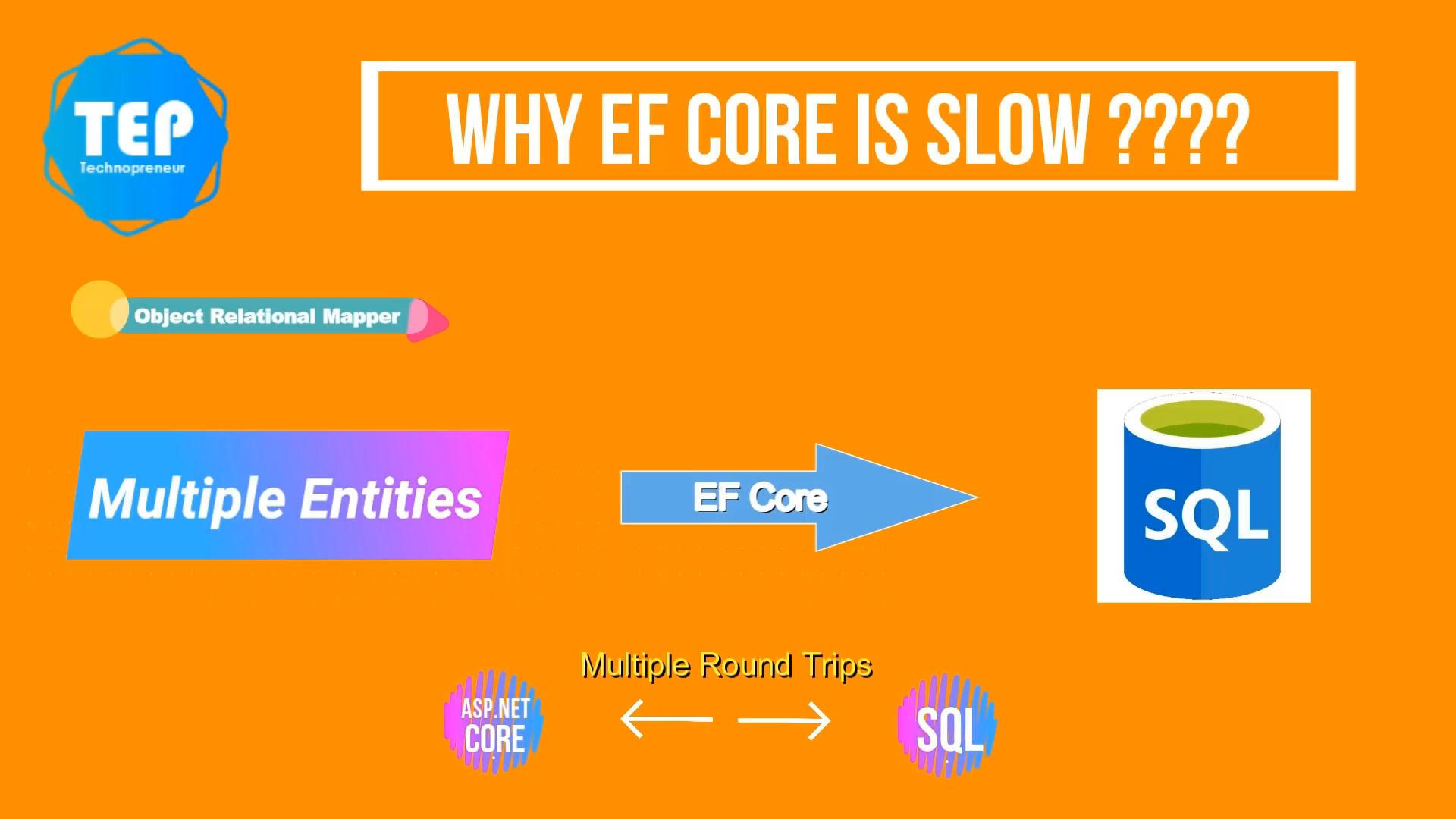 How to Increase EF Core Performance for Saving Multiple Entities, savechanges vs bulksavechanges, bulksavechanges method, bulksavechanges ef core, ef core multiple data, ef multiple entities