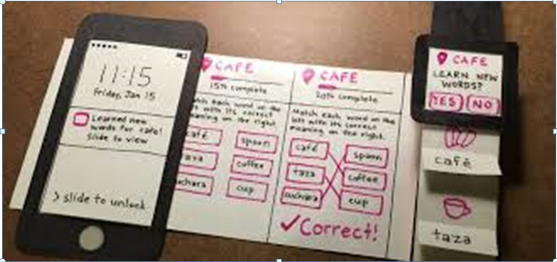 prototype, prototyping, What is prototyping, why prototype, Prototyping Types, Prototyping Process, Prototyping Tools, Prototyping Examples