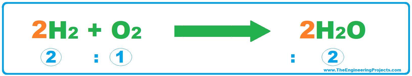 Stoichiometry, what is Stoichiometry, Stoichiometry laws, Stoichiometry rules, Stoichiometry definition, Stoichiometry problems, Stoichiometry examples, Stoichiometry conversions, Stoichiometry calculations, balanced reaction,molar ratio, moles, grams
