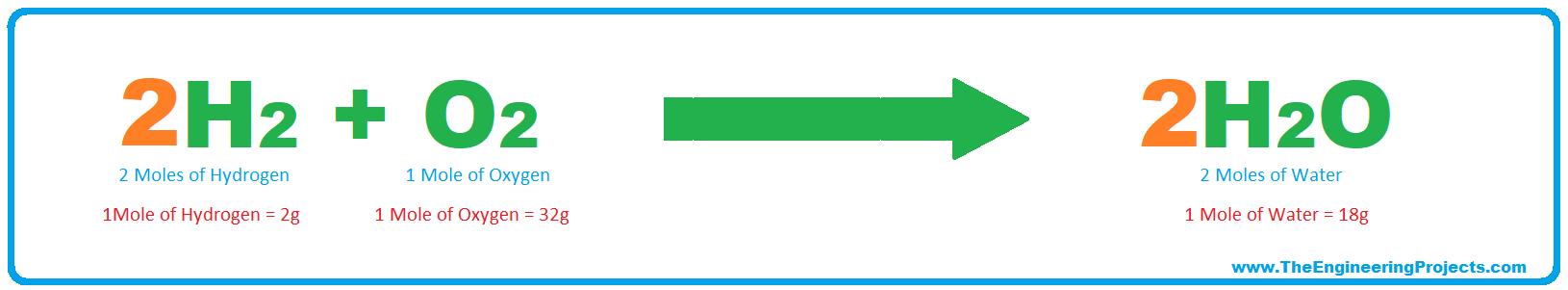 Stoichiometry, what is Stoichiometry, Stoichiometry laws, Stoichiometry rules, Stoichiometry definition, Stoichiometry problems, Stoichiometry examples, Stoichiometry conversions, Stoichiometry calculations, balanced reaction, skeletal reaction