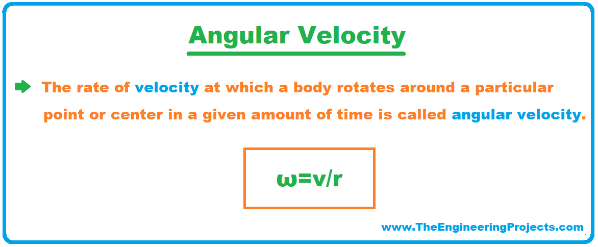 velocity, what is velocity, angular velocity, angular velocity definition, definition of angular velocity, angular velocity formula, formula of angular velocity