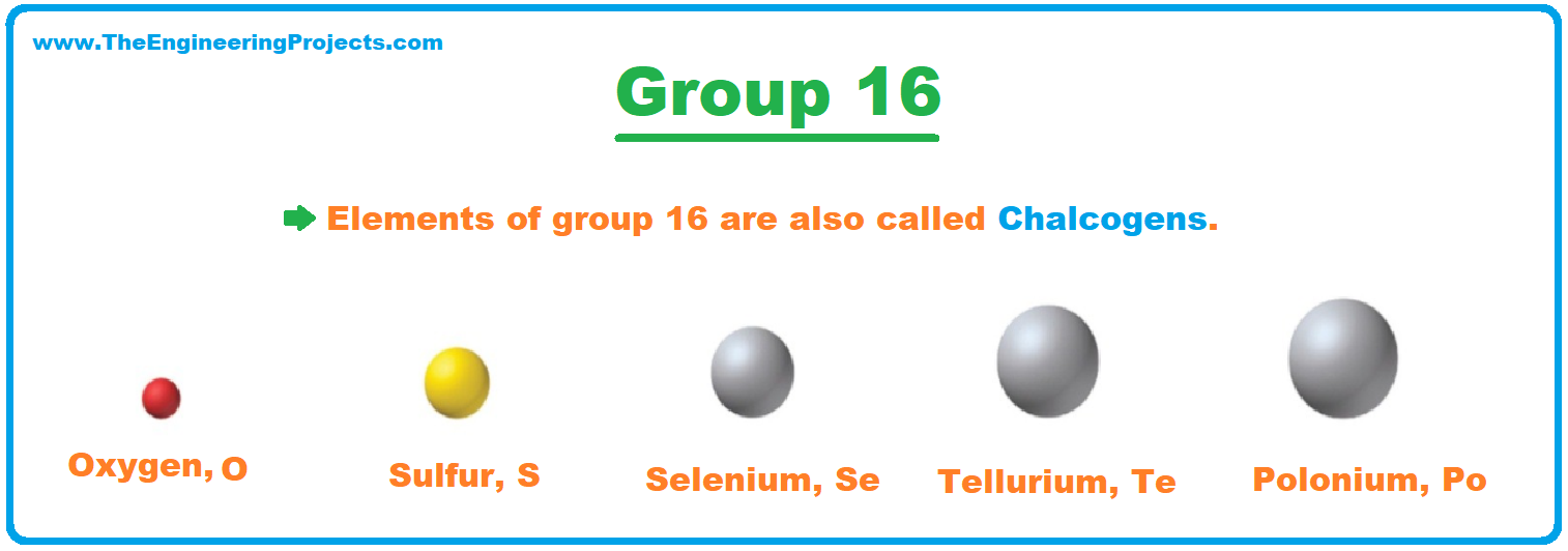 History of Periodic Table, Periodic Table, periodic table deifnition, periodic table group16, group16 of periodic table, chalcogens, periodic table trends