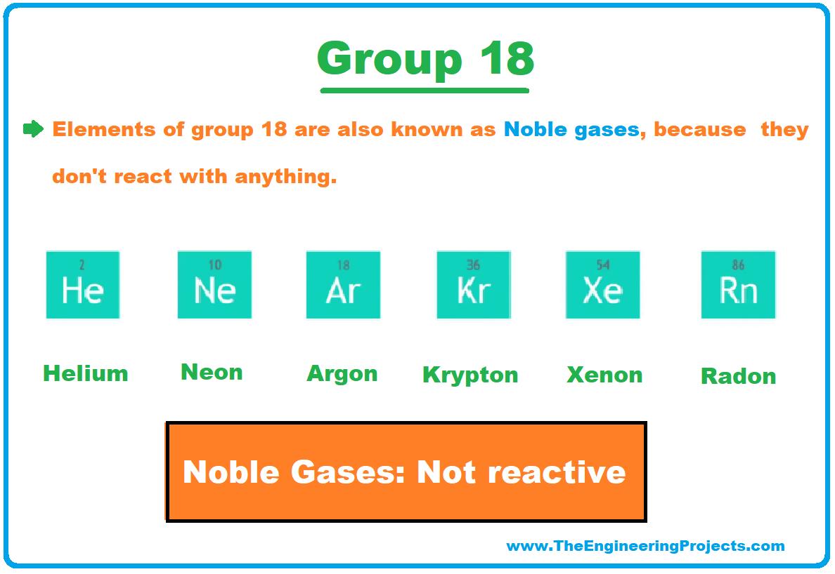 History of Periodic Table, Periodic Table, periodic table deifnition, periodic table group18, group18 of periodic table, periodic table trends, noble gases