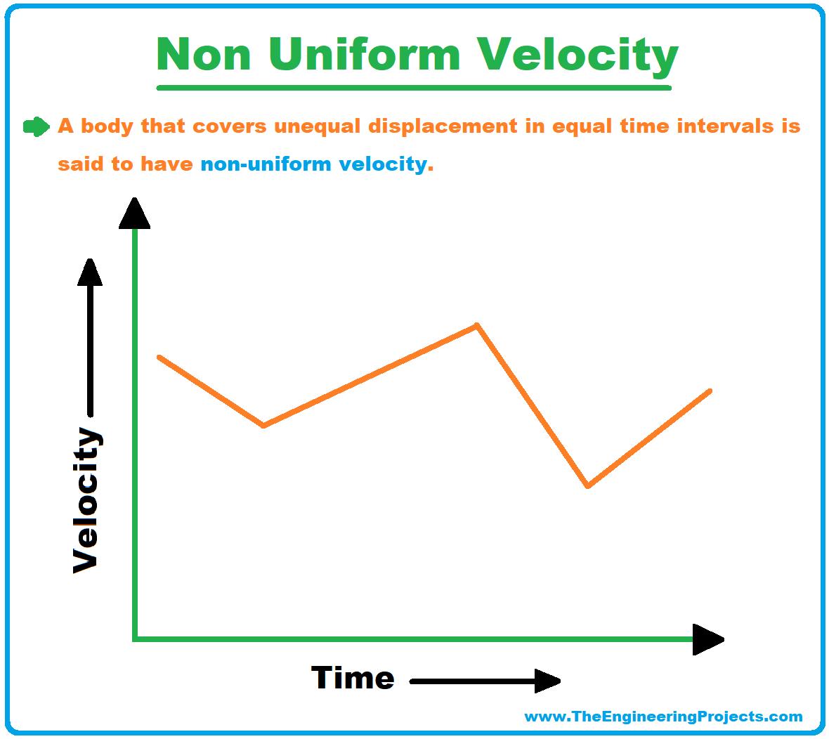 velocity, what is velocity, non uniform velocity, non uniform velocity definition, definition of non uniform velocity, non uniform velocity formula, formula of non uniform velocity, non uniform velocity graph