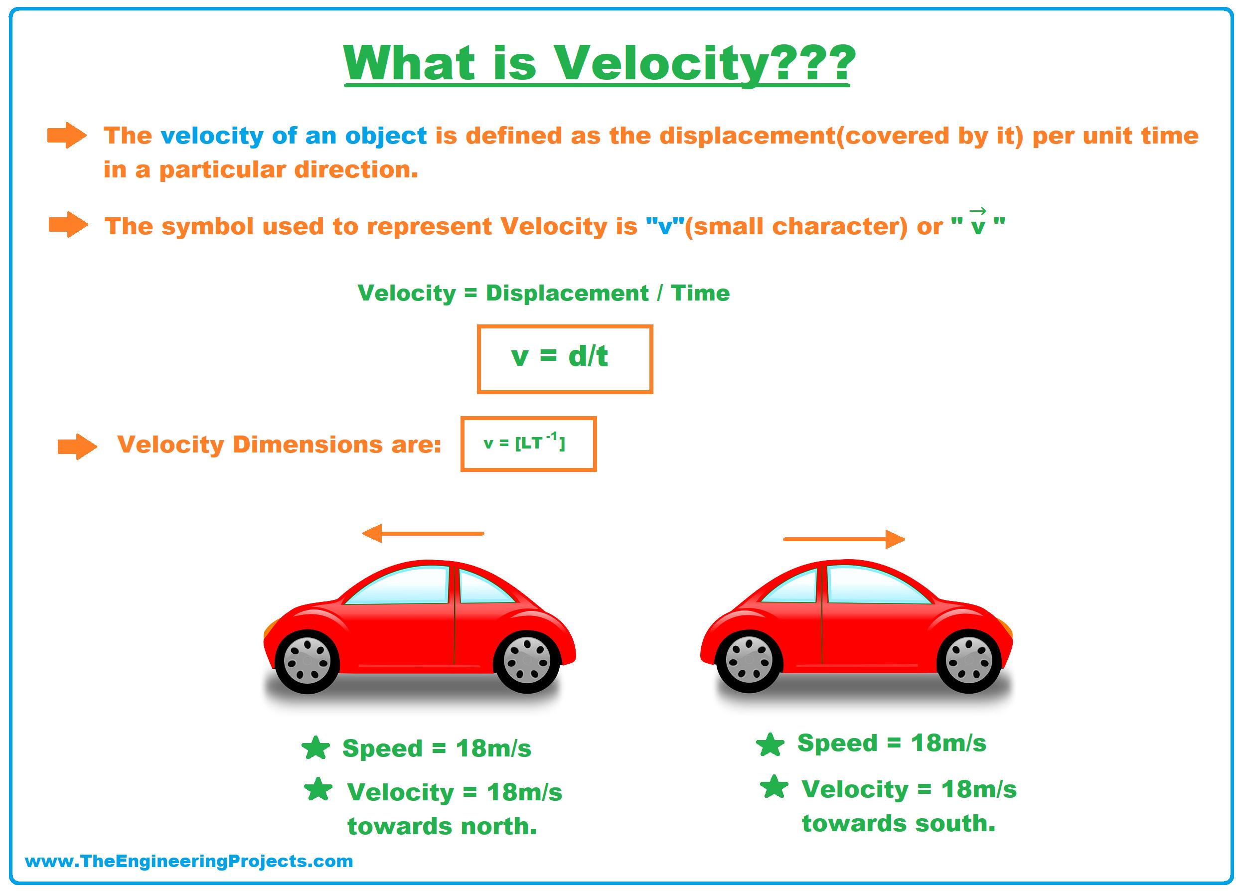 velocity, what is velocity, types of velocity, velocity types, velocity formula, velocity dimension, velocity symbol, velocity vs speed, speed vs velocity