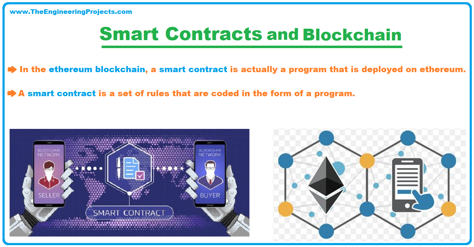 what is Smart Contracts, blockchain smart contract, Introduction to smart contracts, Writing Smart Contracts, Smart contracts tools, Deploying Smart Contracts