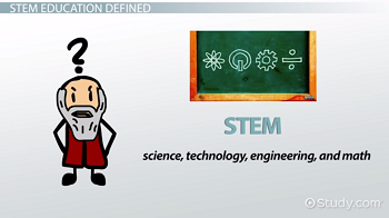 STEM, STEM education, Why stem education is important, importance of STEM education.