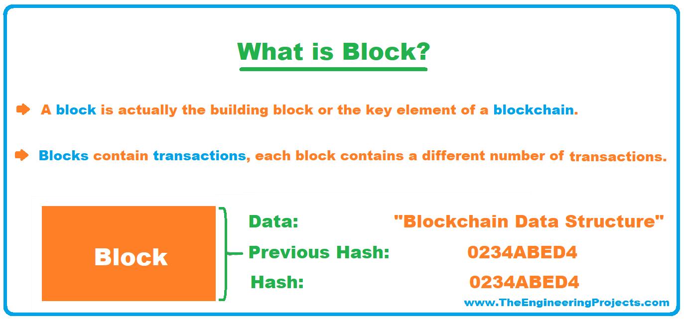 Structure of a Block in Blockchain, what is a block, Parent Block, Block Header, Properties of a Block, Block Identification