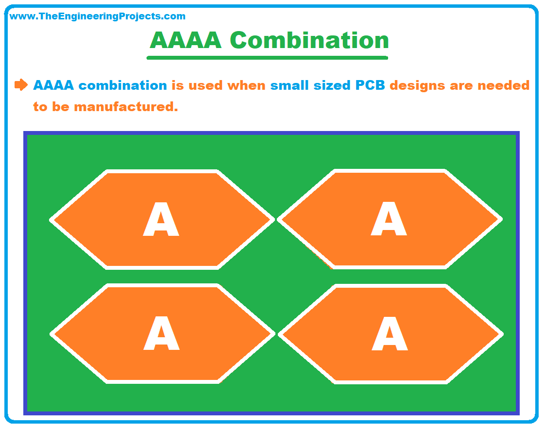 What is PCB Panelization, PCB Panelization Definition, Why need PCB Panelization, Combinations of PCB Panelization, AAAA Combination, ABAB Combination, ABCD Panelization, Types of PCB Panelization, Advantages of PCB Panelization