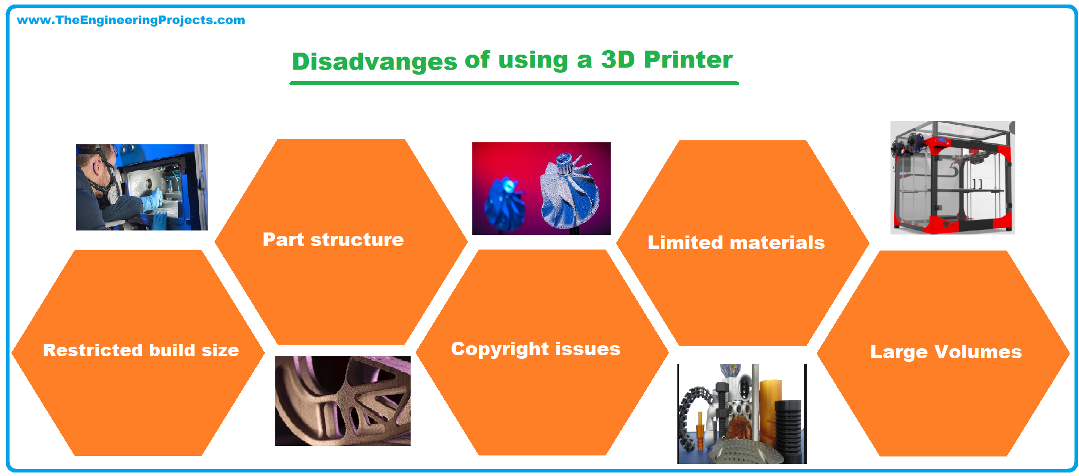 3D Printer, what is 3D Printer, working of 3D Printer, definition of 3D Printer, advantages of 3D Printer, disadvantages of 3D Printer, applications of 3D Printer, price of 3D Printer