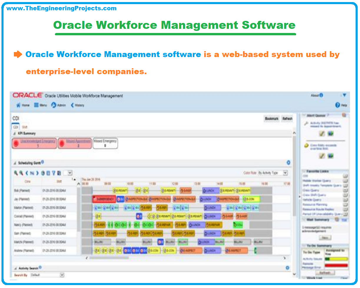Workforce Management, Best Workforce Management Tools, Definition of Workforce Management, Best Workforce Management Tools for Big Companies, Workforce Management System, List of workforce management software used by big companies