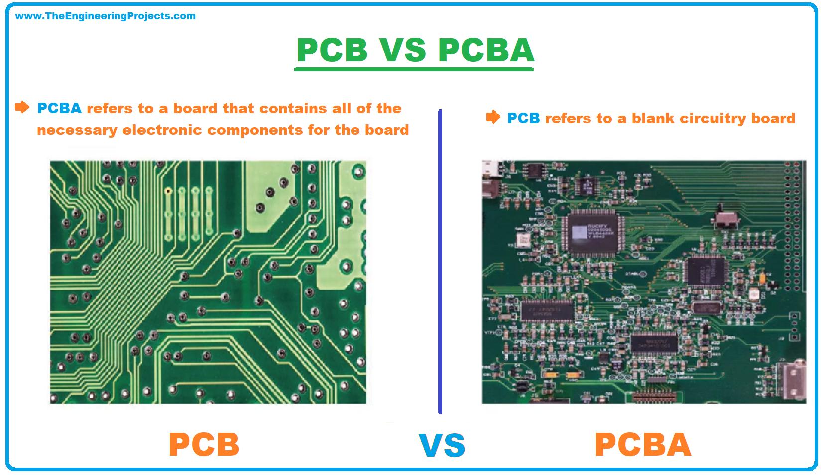 PCBA, PCBA Definition, PCBA Types, PCBA Manufacturing Process, Price & Applications of PCBA