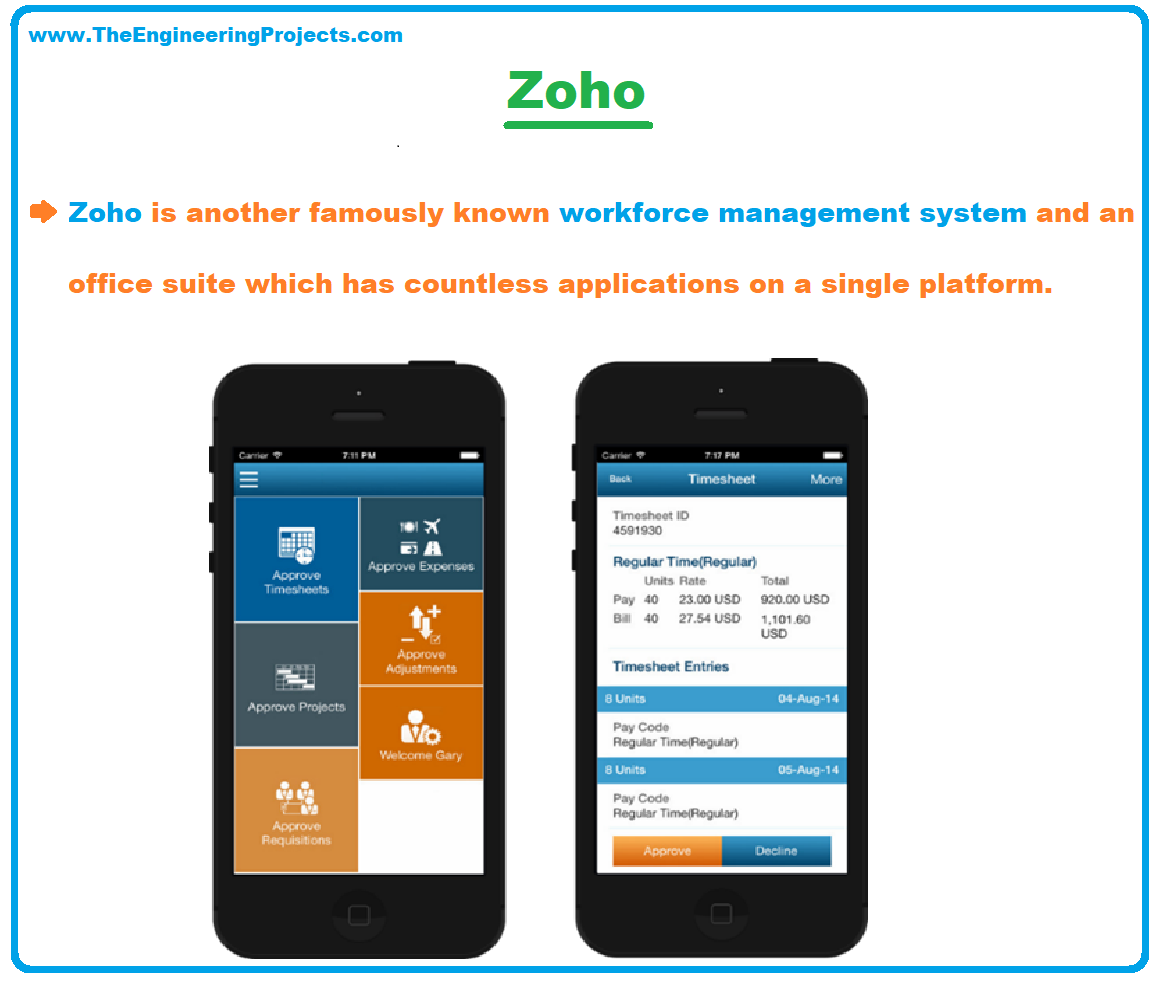 Workforce Management, Best Workforce Management Apps, Definition of Workforce Management, List of Commonly Used Mobile Apps for Workforce Management