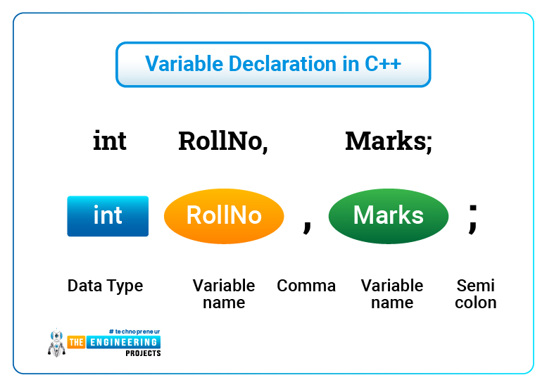 Variables in C++, c++ variables, constants in c++, c++ constants, c++ variable types, types of variables in c++, c++ global variables, c++ local variables
