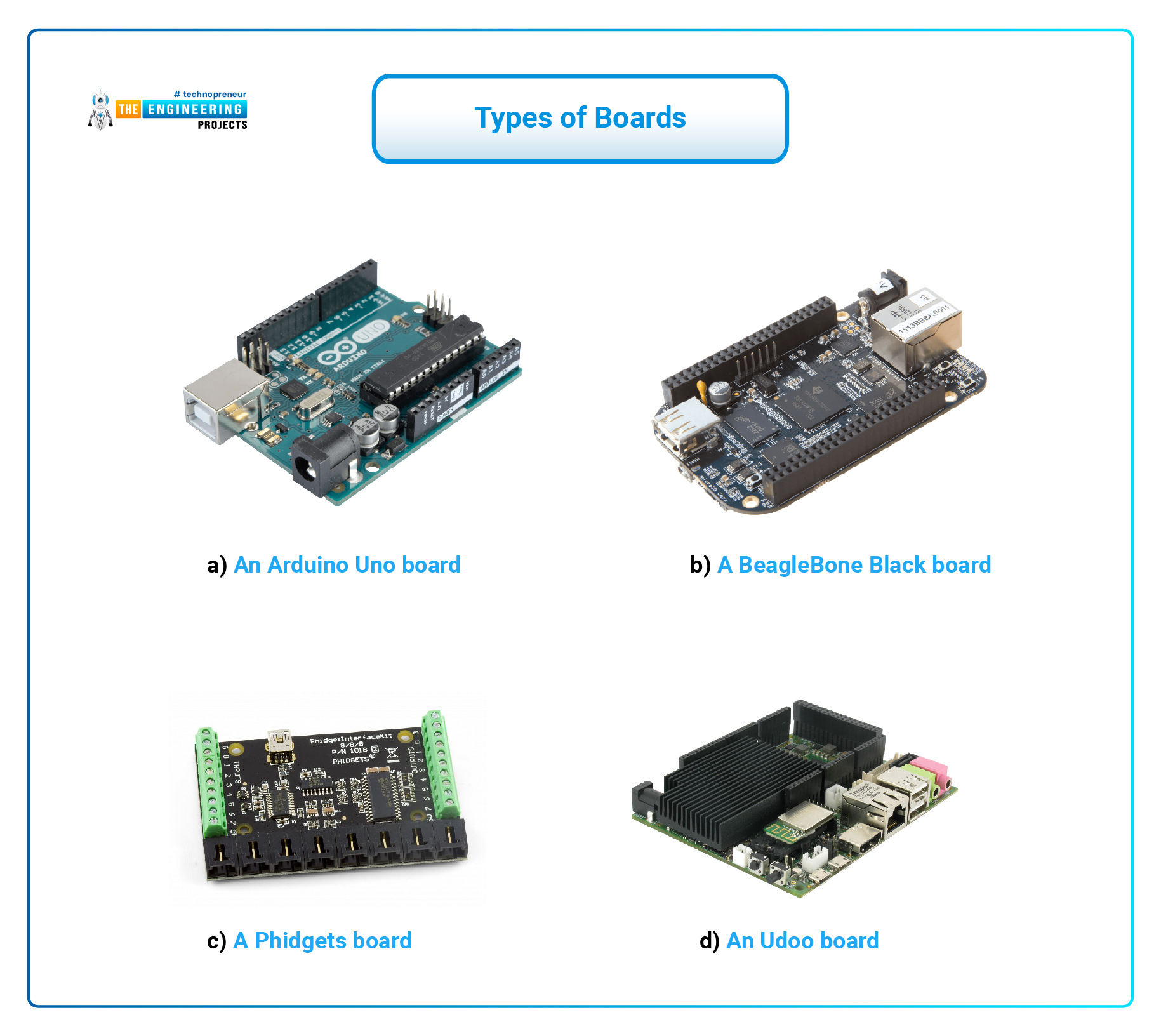 Raspberry Pi as Internet of Things, Raspberry Pi as iot, Raspberry Pi iot, iot raspberry pi, pi in iot projects