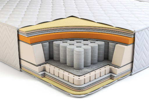 Surprising Technology In Top Mattresses
