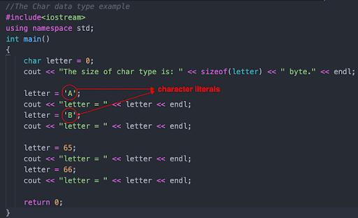 DATA TYPES IN C++, datatypes in c++, c++ datatypes, builtin datatypes in c++, derived datatypes in C++, user defined datatypes in C++, c++ data types examples