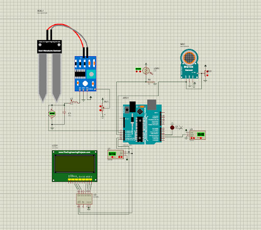 Block Diagram of Smart Irrigation System, Smart Irrigation System, Smart Irrigation System with arduino, Smart Irrigation System using arduino, Smart Irrigation project, components required